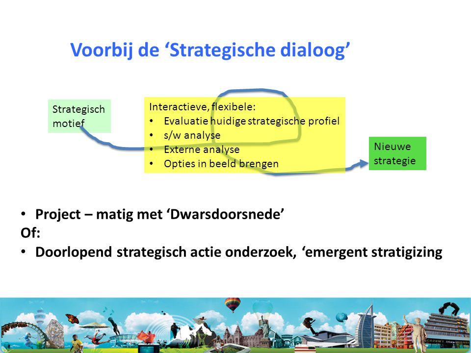 Voorbij de 'Strategische dialoog' Strategisch motief Nieuwe strategie Interactieve, flexibele: Evaluatie huidige strategische profiel s/w analyse Externe analyse Opties in beeld brengen Project – matig met 'Dwarsdoorsnede' Of: Doorlopend strategisch actie onderzoek, 'emergent stratigizing
