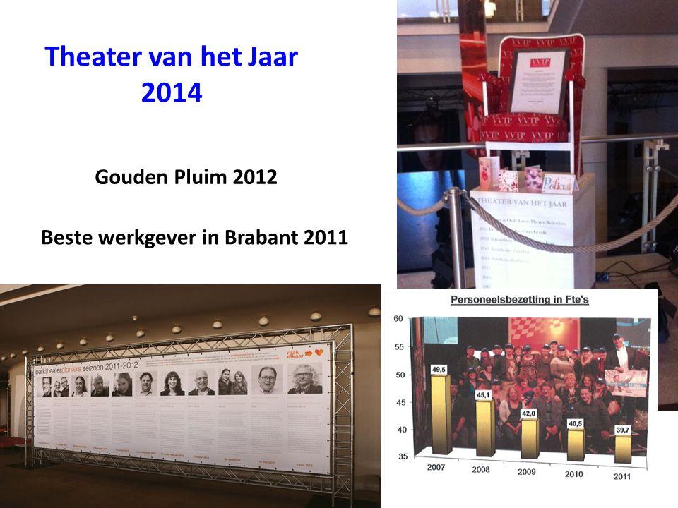 Theater van het Jaar 2014 Gouden Pluim 2012 Beste werkgever in Brabant 2011