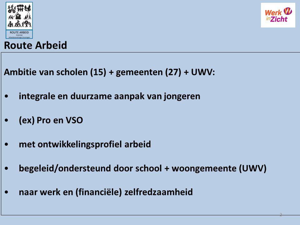 Route Arbeid 2 Ambitie van scholen (15) + gemeenten (27) + UWV: integrale en duurzame aanpak van jongeren (ex) Pro en VSO met ontwikkelingsprofiel arb