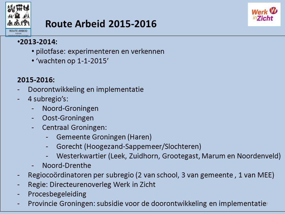 7 2013-2014: pilotfase: experimenteren en verkennen 'wachten op 1-1-2015' 2015-2016: -Doorontwikkeling en implementatie -4 subregio's: -Noord-Groninge