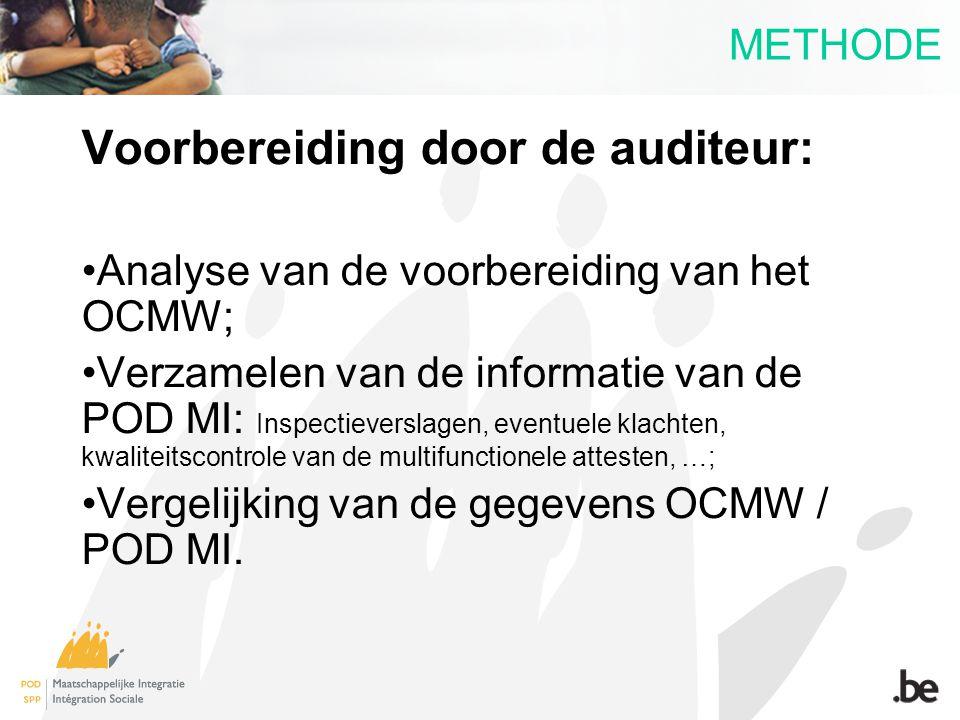 METHODE Voorbereiding door de auditeur: Analyse van de voorbereiding van het OCMW; Verzamelen van de informatie van de POD MI: Inspectieverslagen, eve