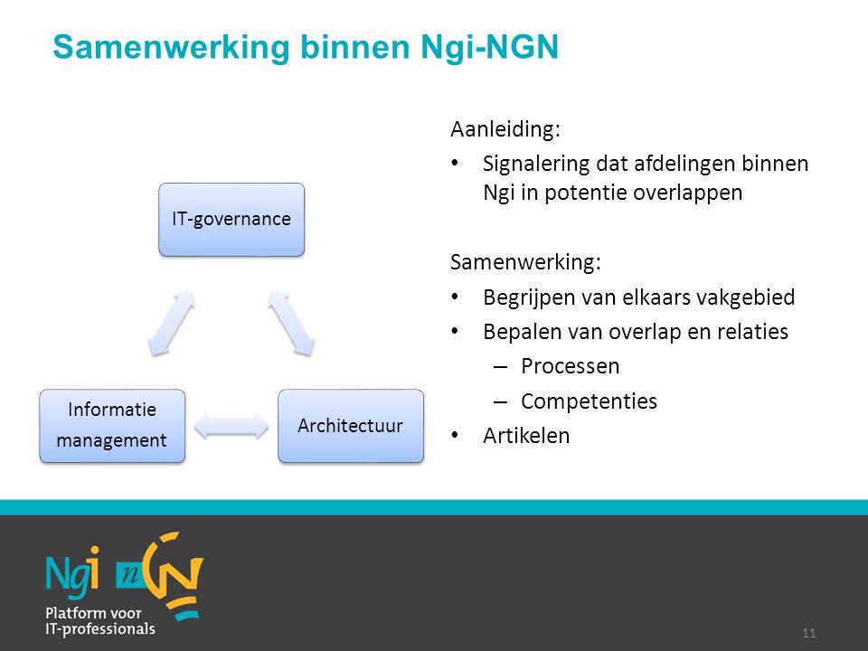Aanleiding: Signalering dat afdelingen binnen Ngi in potentie overlappen Samenwerking: Begrijpen van elkaars vakgebied Bepalen van overlap en relaties
