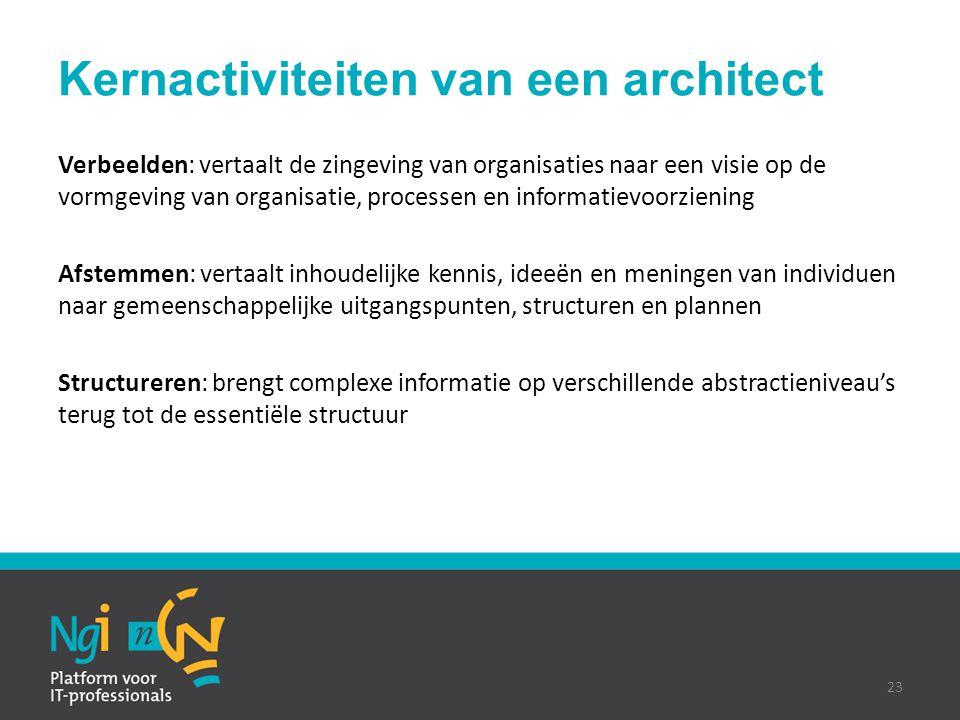 Kernactiviteiten van een architect Verbeelden: vertaalt de zingeving van organisaties naar een visie op de vormgeving van organisatie, processen en in