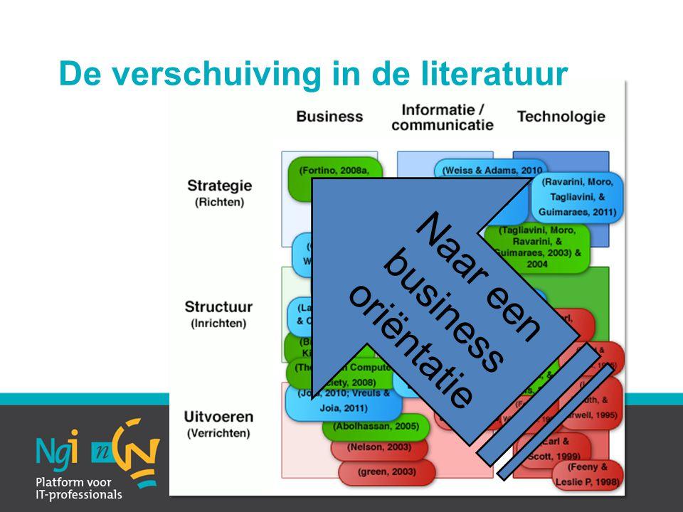 Landjepik 8 Wat moeten we doen om die rol ook daadwerkelijk mogelijk te maken Denken in structuren : de architect.