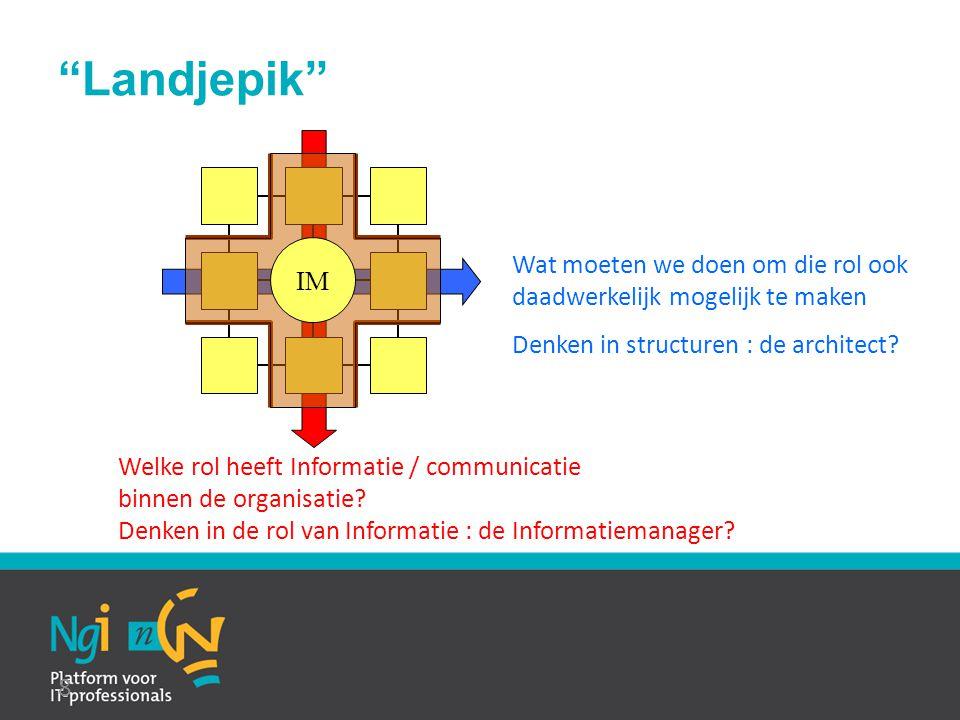 """""""Landjepik"""" 8 Wat moeten we doen om die rol ook daadwerkelijk mogelijk te maken Denken in structuren : de architect? Welke rol heeft Informatie / comm"""