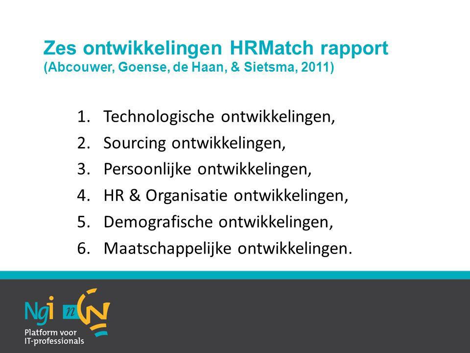 Zes ontwikkelingen HRMatch rapport (Abcouwer, Goense, de Haan, & Sietsma, 2011) 1.Technologische ontwikkelingen, 2.Sourcing ontwikkelingen, 3.Persoonl