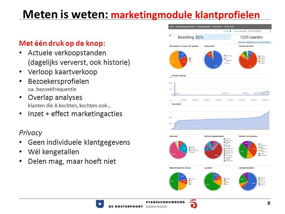 6 Meten is weten: marketingmodule klantprofielen Met één druk op de knop: Actuele verkoopstanden (dagelijks ververst, ook historie) Verloop kaartverkoop Bezoekersprofielen oa.