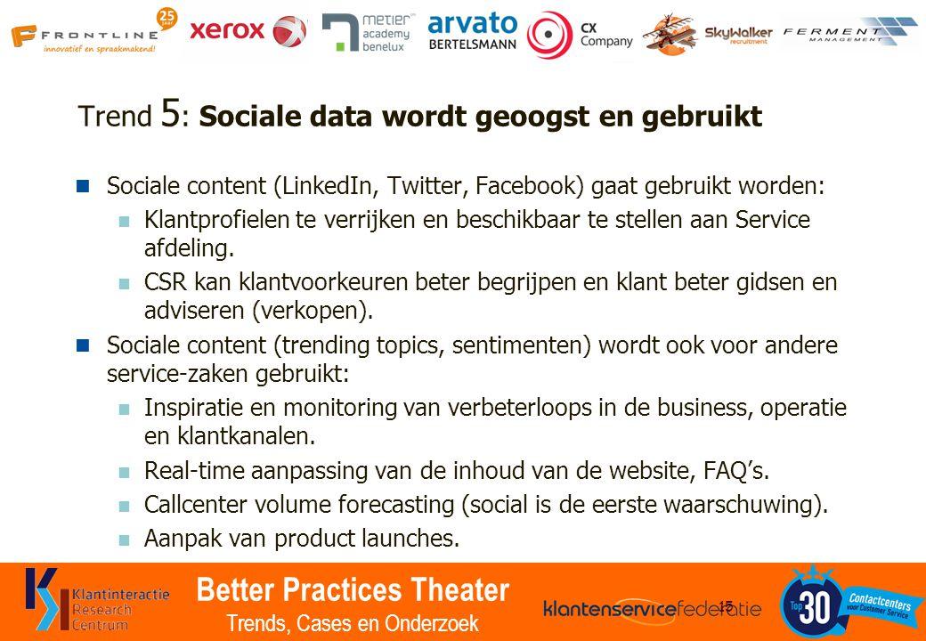Better Practices Theater Trends, Cases en Onderzoek Trend 5 : Sociale data wordt geoogst en gebruikt Sociale content (LinkedIn, Twitter, Facebook) gaa