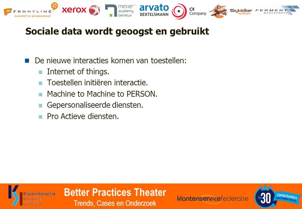 Better Practices Theater Trends, Cases en Onderzoek Sociale data wordt geoogst en gebruikt De nieuwe interacties komen van toestellen: Internet of thi