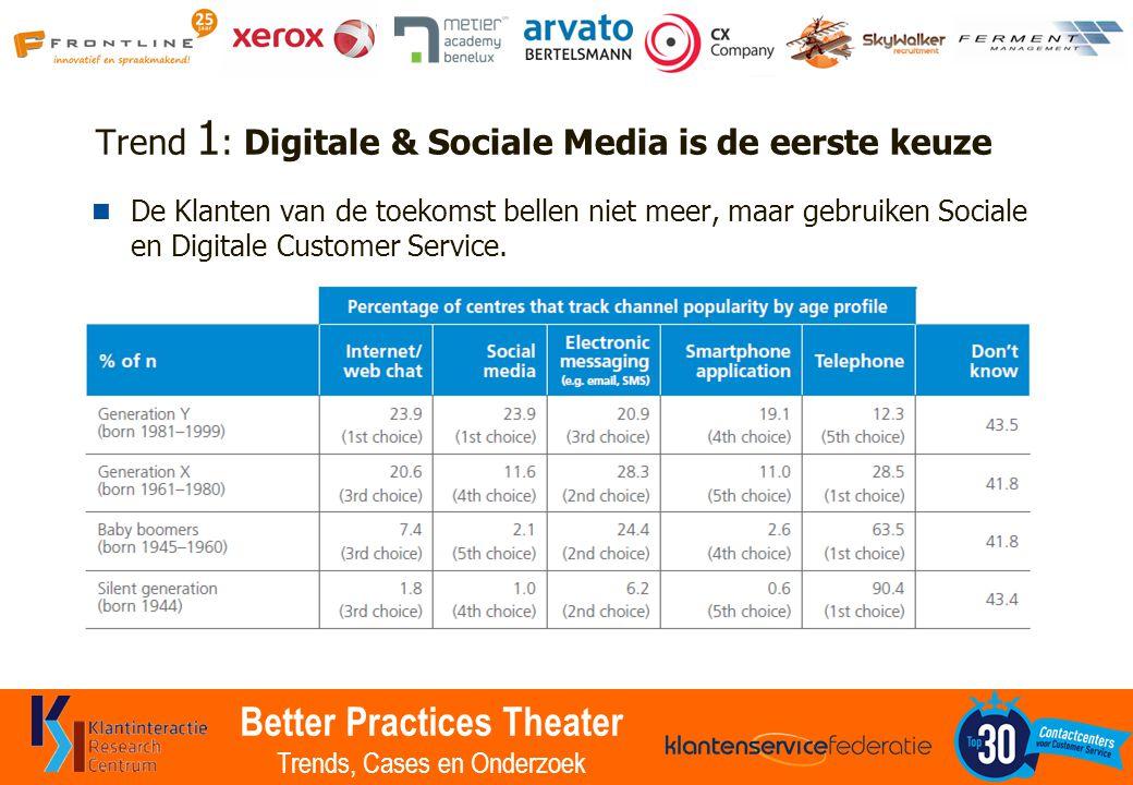 Better Practices Theater Trends, Cases en Onderzoek Trend 1 : Digitale & Sociale Media is de eerste keuze De Klanten van de toekomst bellen niet meer,