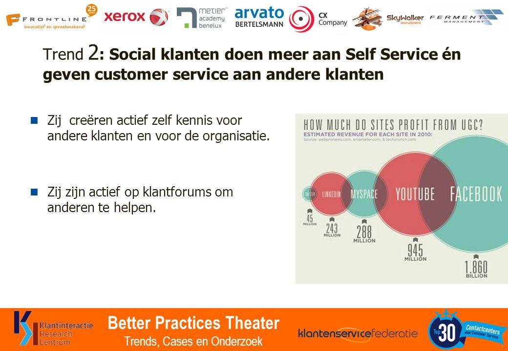 Better Practices Theater Trends, Cases en Onderzoek Trend 2 : Social klanten doen meer aan Self Service én geven customer service aan andere klanten Z