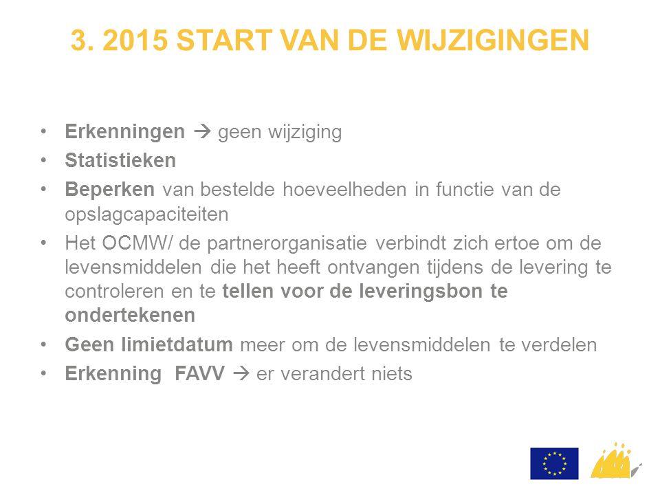 4.ACTUALITEIT AANBESTEDING 2015 Aankoop van de voedingsmiddelen: Bestek 2015: gelanceerd in maart.