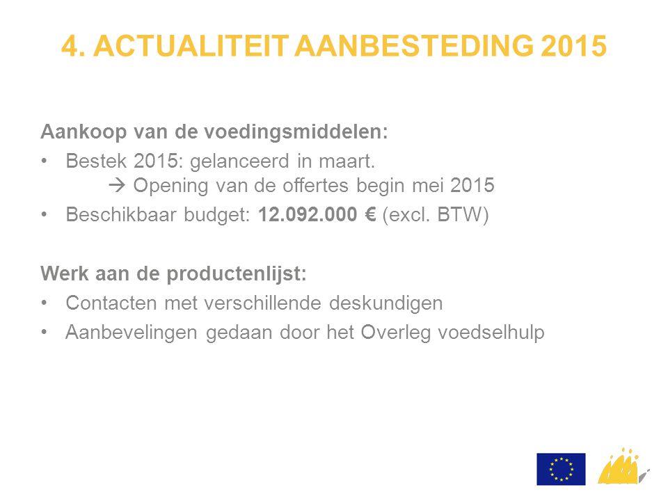 4. ACTUALITEIT AANBESTEDING 2015 Aankoop van de voedingsmiddelen: Bestek 2015: gelanceerd in maart.