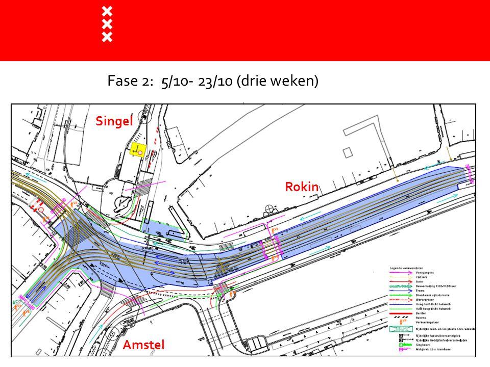 Fase 2: 5/10- 23/10 (drie weken) Rokin Amstel Singel