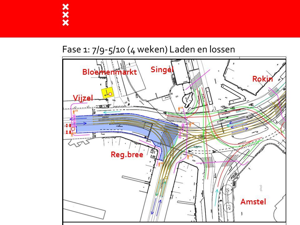 Fase 2: 5/10- 23/10 en 27/10 – 14/11 (laden en lossen) Rokin Amstel Singel