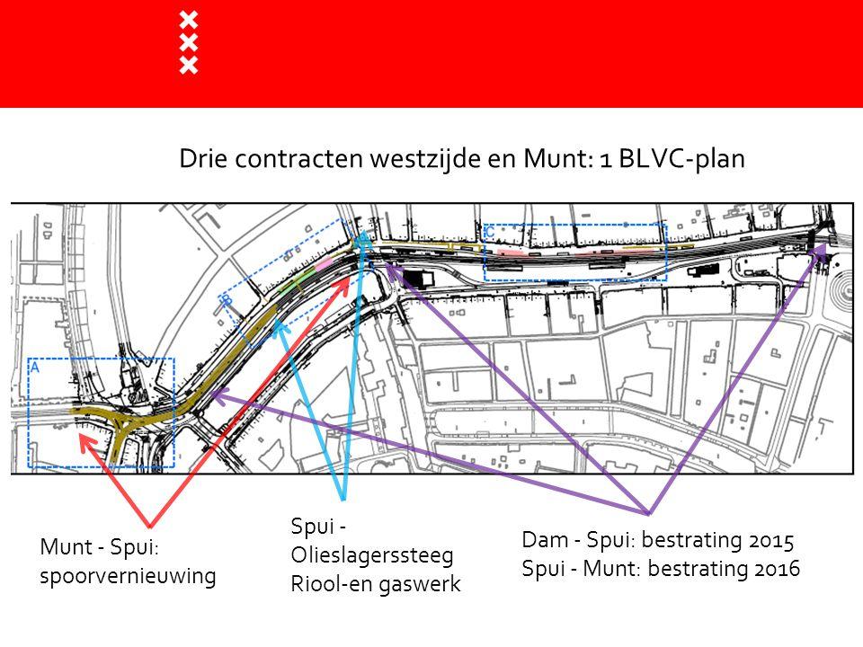 Drie contracten westzijde en Munt: 1 BLVC-plan Munt - Spui: spoorvernieuwing Spui - Olieslagerssteeg Riool-en gaswerk Dam - Spui: bestrating 2015 Spui