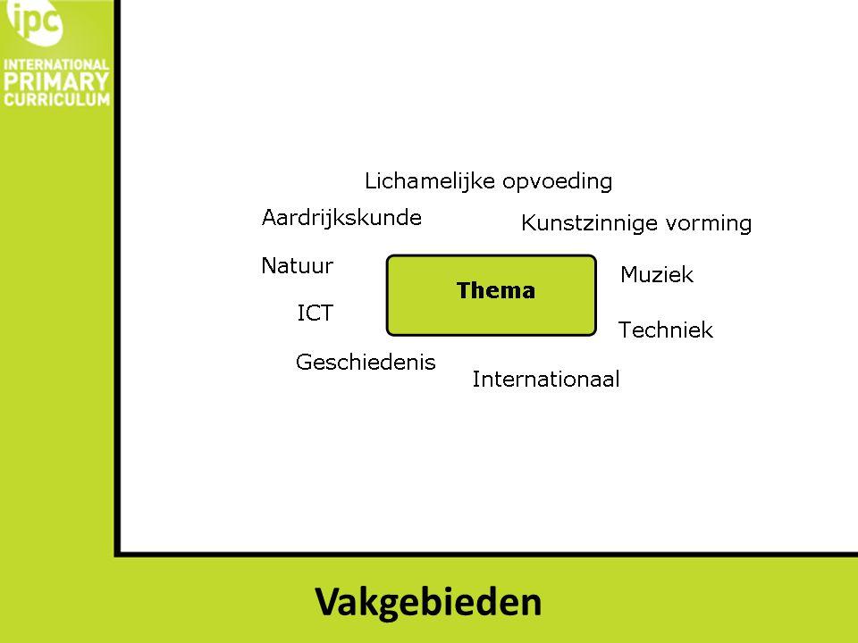 Oriëntatie op jezelf en de wereld – Mens en samenleving 6 doelen – Natuur en techniek 7 doelen – Ruimte 4 doelen – Tijd 3 doelen Kunstzinnige oriëntatie 3 doelen Bewegingsonderwijs en spel 2 doelen IPC IPC en de kerndoelen