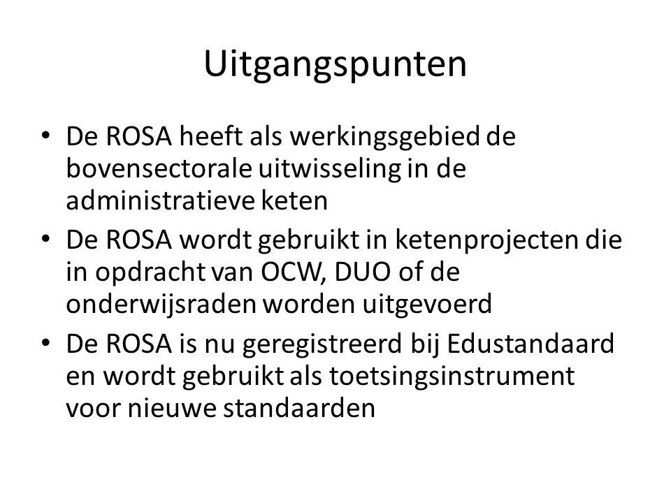 Uitgangspunten De ROSA heeft als werkingsgebied de bovensectorale uitwisseling in de administratieve keten De ROSA wordt gebruikt in ketenprojecten di