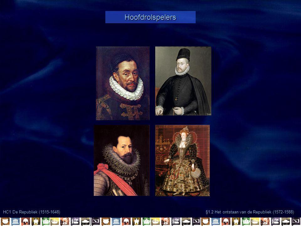 §1.2 Het ontstaan van de Republiek (1572-1588) HC1 De Republiek (1515-1648) Hoofdrolspelers