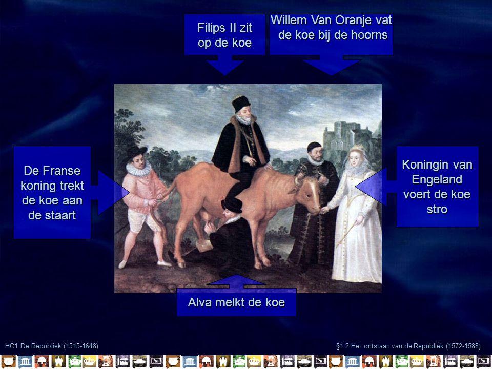 §1.2 Het ontstaan van de Republiek (1572-1588) HC1 De Republiek (1515-1648) De Franse koning trekt de koe aan de staart Koningin van Engeland voert de