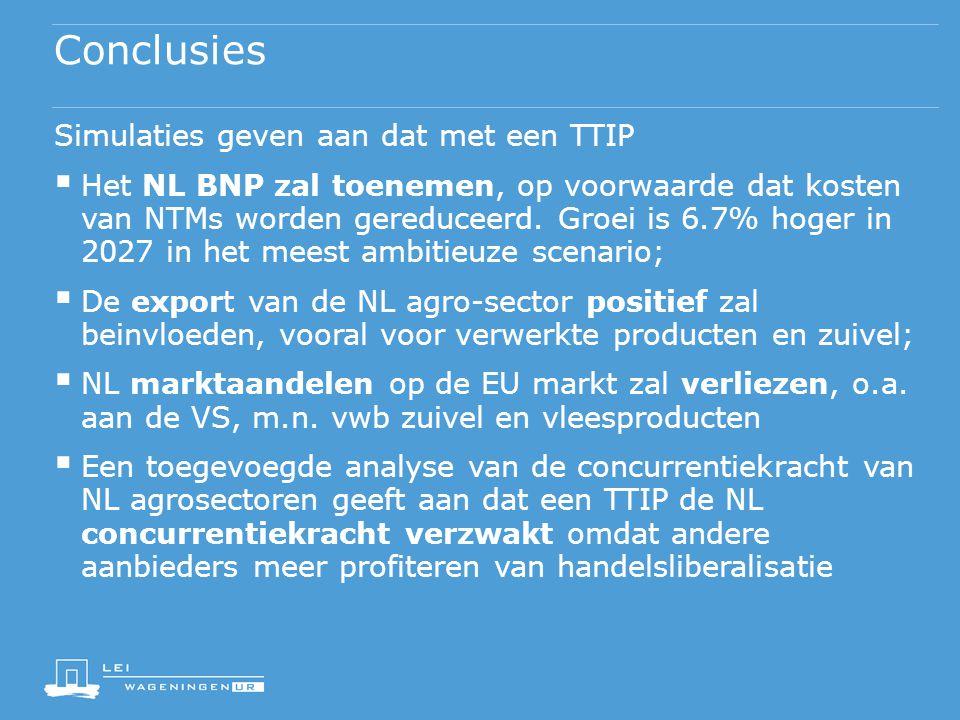 Conclusies Simulaties geven aan dat met een TTIP  Het NL BNP zal toenemen, op voorwaarde dat kosten van NTMs worden gereduceerd. Groei is 6.7% hoger