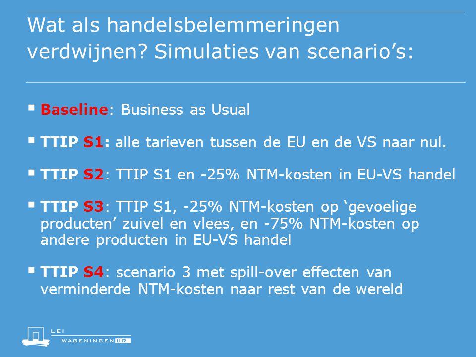 Wat als handelsbelemmeringen verdwijnen? Simulaties van scenario's:  Baseline: Business as Usual  TTIP S1: alle tarieven tussen de EU en de VS naar
