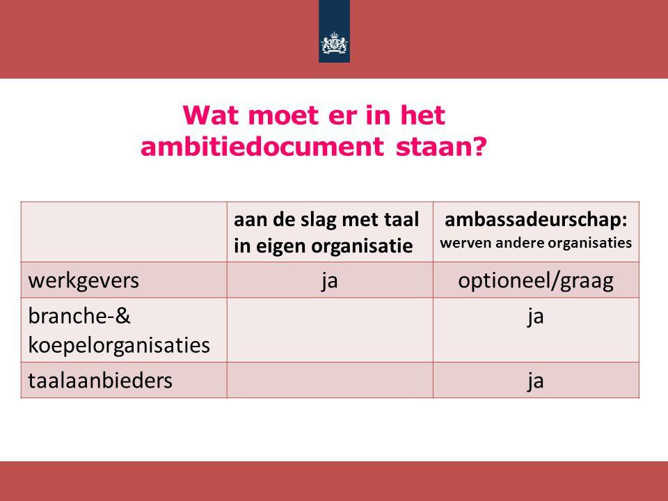 Wat moet er in het ambitiedocument staan? aan de slag met taal in eigen organisatie ambassadeurschap: werven andere organisaties werkgeversjaoptioneel