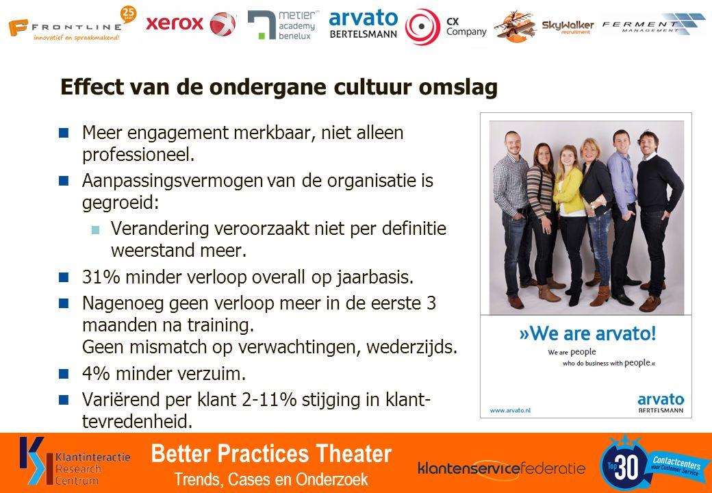 Better Practices Theater Trends, Cases en Onderzoek Effect van de ondergane cultuur omslag Meer engagement merkbaar, niet alleen professioneel. Aanpas