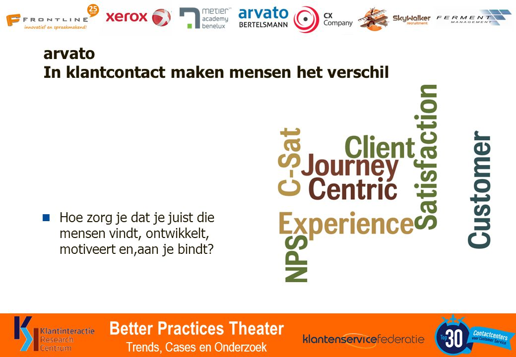 Better Practices Theater Trends, Cases en Onderzoek Worldwide of employees are engaged at work 13% 9% Source: Gallup's142-country study http://www.gallup.com/poll/165269/worldwide-employees-engaged-work.aspx