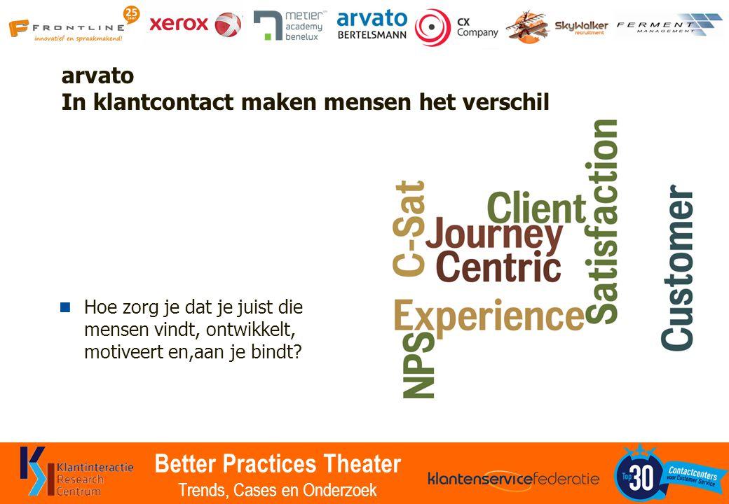 Better Practices Theater Trends, Cases en Onderzoek arvato In klantcontact maken mensen het verschil Hoe zorg je dat je juist die mensen vindt, ontwikkelt, motiveert en,aan je bindt?