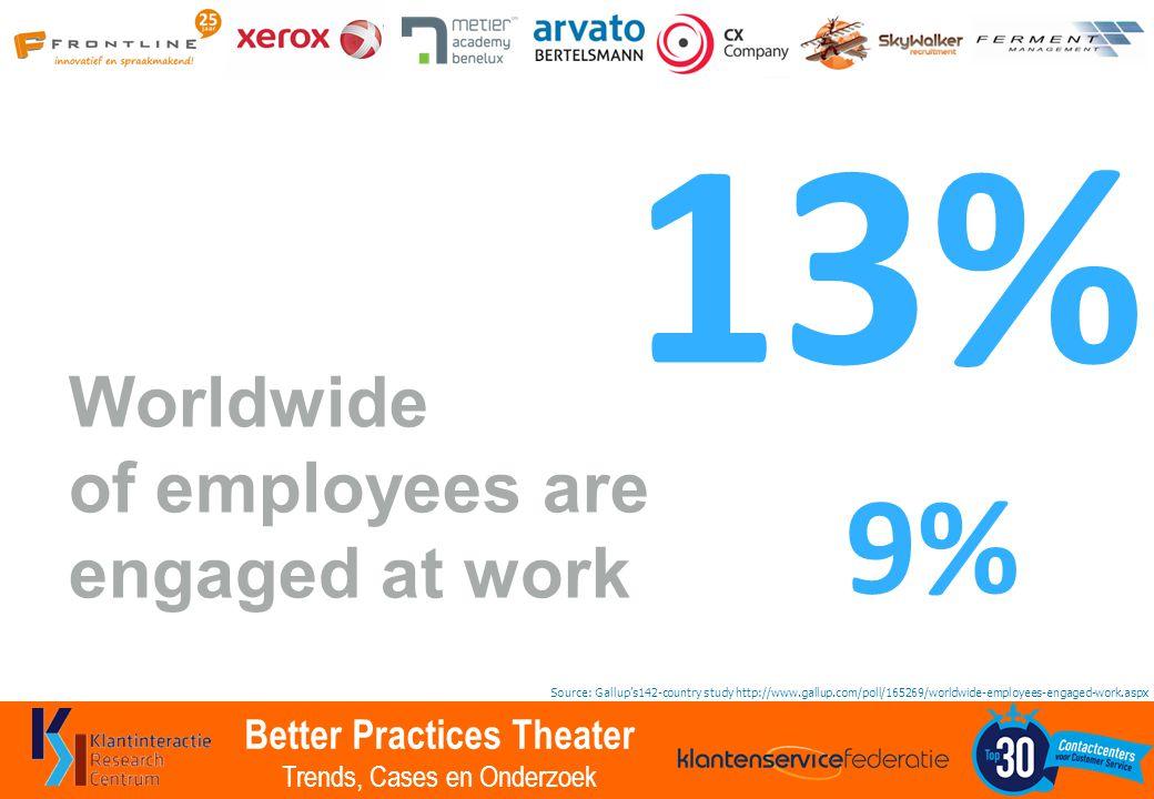 Better Practices Theater Trends, Cases en Onderzoek