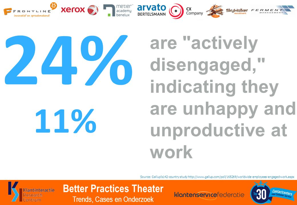 Better Practices Theater Trends, Cases en Onderzoek Source: Gallup's142-country study http://www.gallup.com/poll/165269/worldwide-employees-engaged-work.aspx Engagement potential to be activated.
