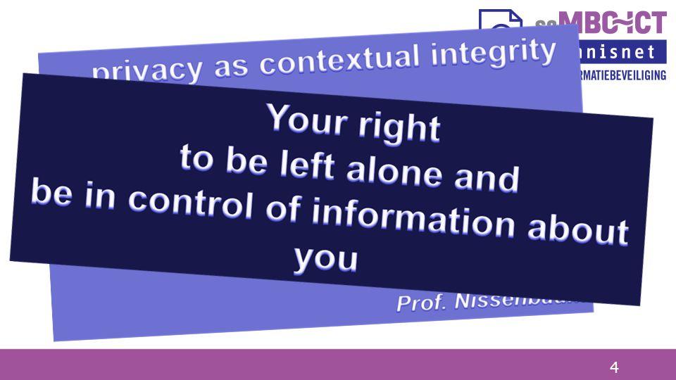 5 Respect voor menselijke waardigheid: zelfbeschikkingsrecht Mensenrecht, grondrecht Moreel verplicht & Context Compliance Imago, schade, risico's Accountantscontrole …