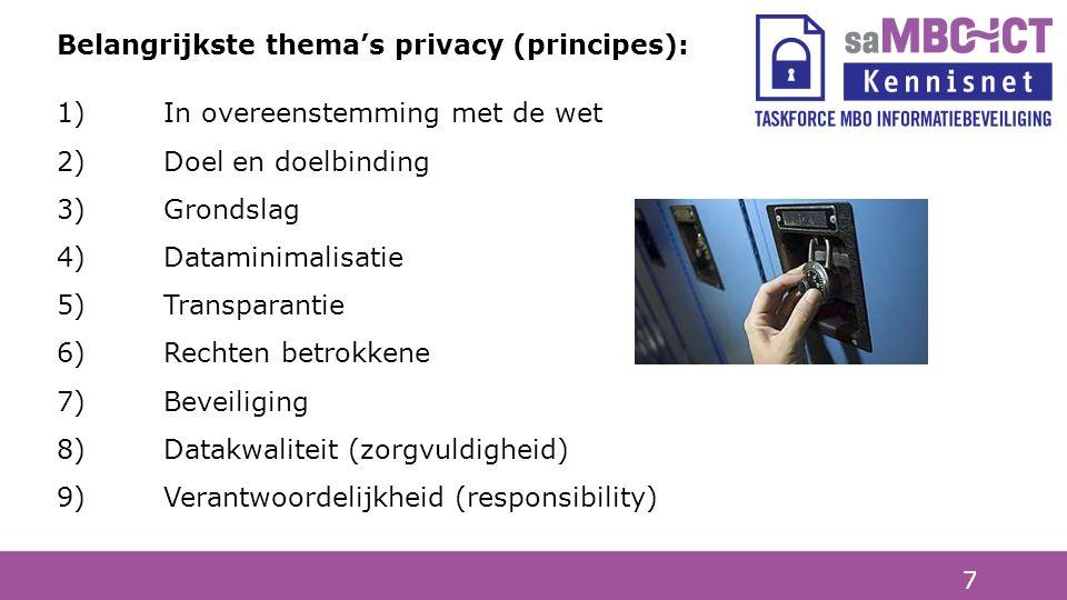 7 Belangrijkste thema's privacy (principes): 1)In overeenstemming met de wet 2)Doel en doelbinding 3)Grondslag 4)Dataminimalisatie 5)Transparantie 6)R