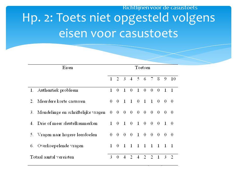 Hp. 2: Toets niet opgesteld volgens eisen voor casustoets Richtlijnen voor de casustoets