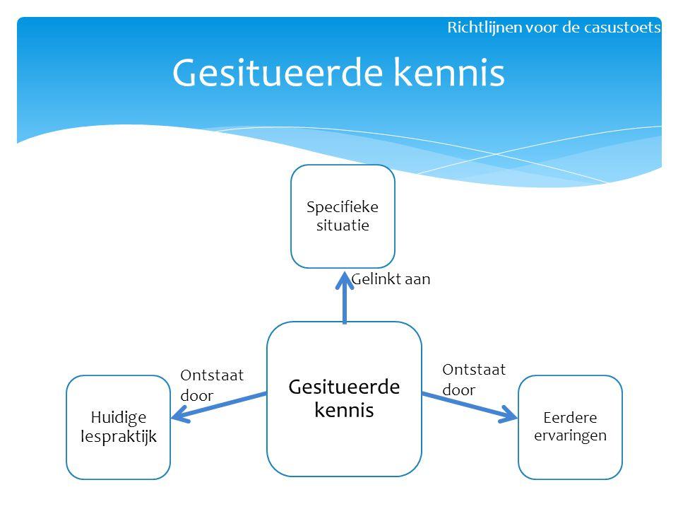 Gesitueerde kennis Specifieke situatie Eerdere ervaringen Huidige lespraktijk Richtlijnen voor de casustoets Gelinkt aan Ontstaat door
