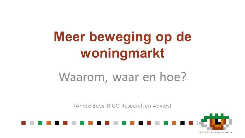Meer beweging op de woningmarkt Waarom, waar en hoe (André Buys, RIGO Research en Advies)