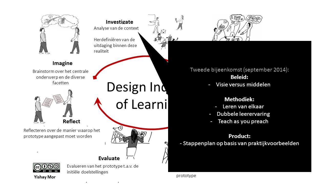 Ontwikkelen van een eerste prototype Analyse van de context Herdefiniëren van de uitdaging binnen deze realiteit Brainstorm over het centrale onderwerp en de diverse facetten Focus op het uitwisselen van know- how (praktijkvoorbeelden) Centrale principes die men hieruit kan halen.