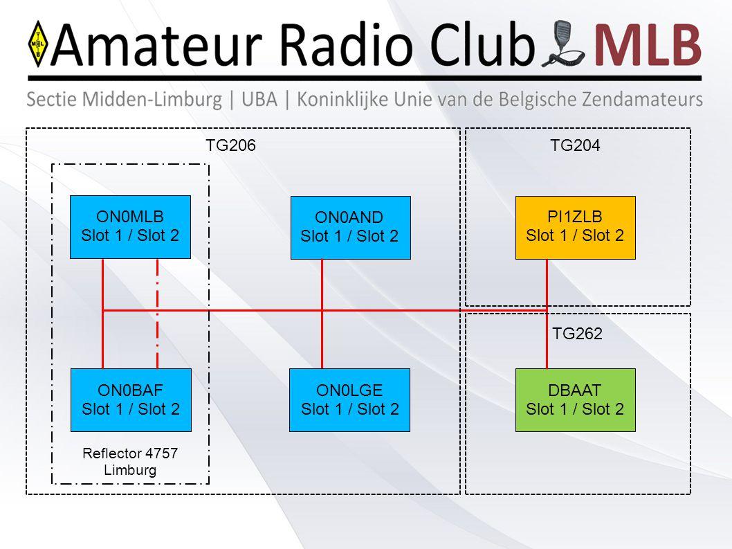 Zones / kanalen Hytera toestellen = 64 zones van 16 kanalen België: België: BE DMR multi 1 / 2, BE DMR multi 1 / 2, BE DMR local 1 / 2, BE DMR local 1 / 2, BE DMR simplex, BE DMR simplex, BE DMR B-EARS, BE DMR B-EARS, BE Analoog (3).