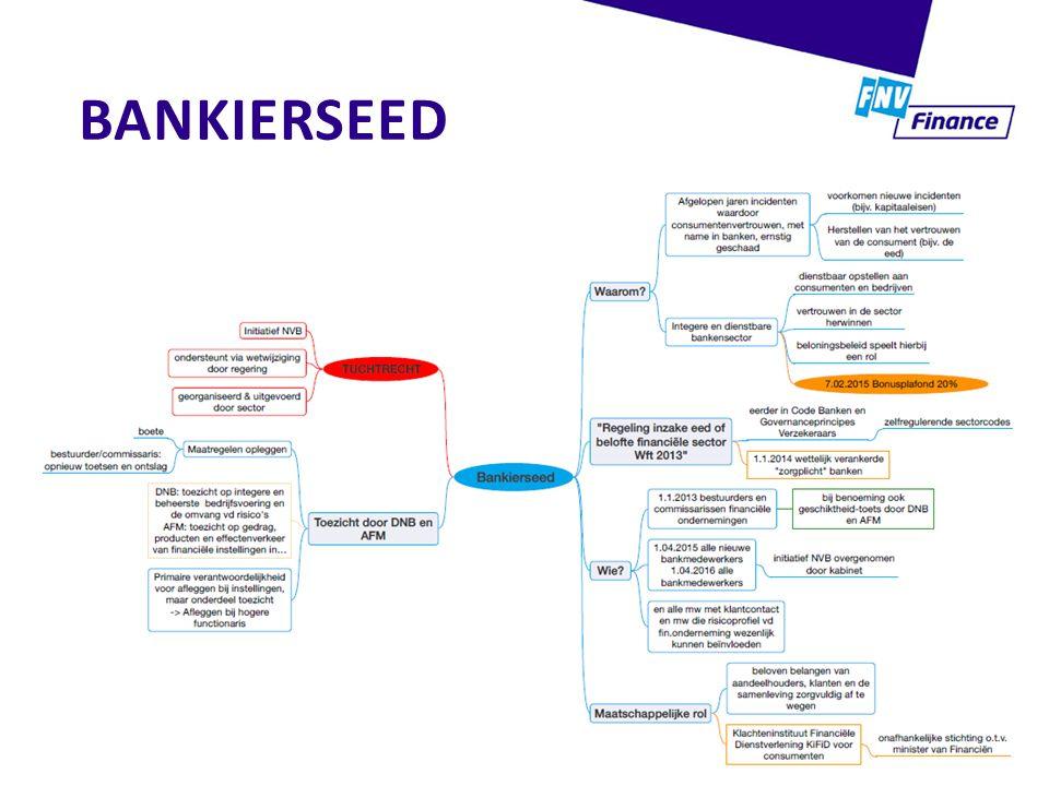 BANKIERSEED