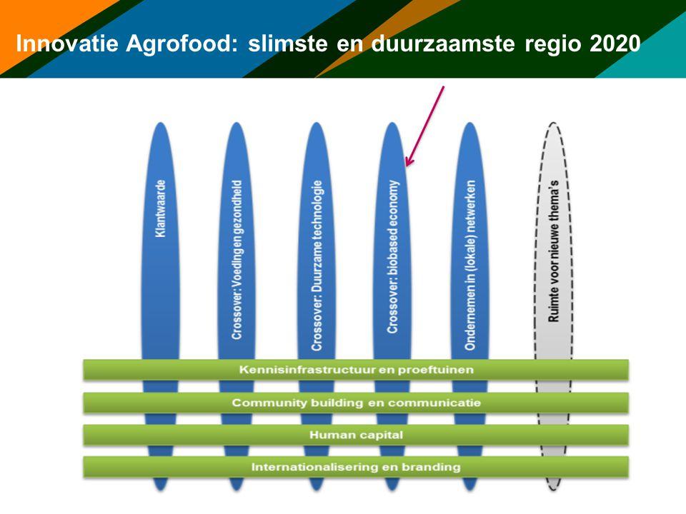 Bioboost Oost Brabant Biobased Business Oost Brabant Focus vanuit sterkte regio: (Agro)food meets Technology -Dierlijke eiwitten en inhoudsstoffen -Plantaardige eiwitten en inhoudsstoffen -Mineralen en meststoffen -Fuels en laagwaardige energie