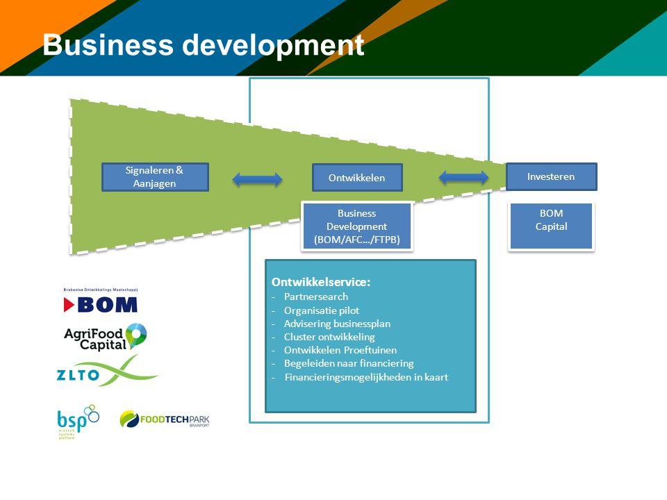 Business development Signaleren & Aanjagen Ontwikkelen Investeren BOM Capital BOM Capital Business Development (BOM/AFC…/FTPB) Ontwikkelservice: -Part