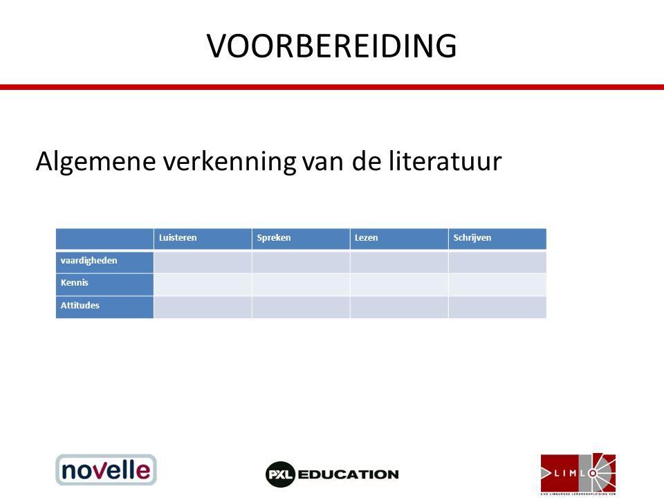 VOORBEREIDING Algemene verkenning van de literatuur LuisterenSprekenLezenSchrijven vaardigheden Kennis Attitudes
