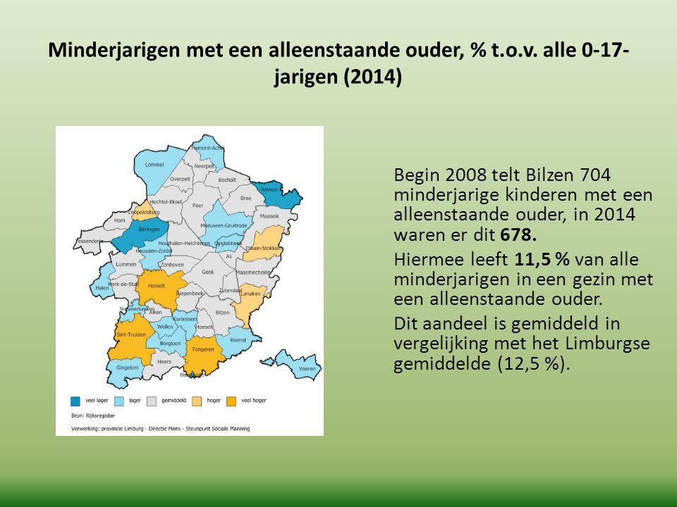 Minderjarigen met een alleenstaande ouder, % t.o.v. alle 0-17- jarigen (2014) Begin 2008 telt Bilzen 704 minderjarige kinderen met een alleenstaande o