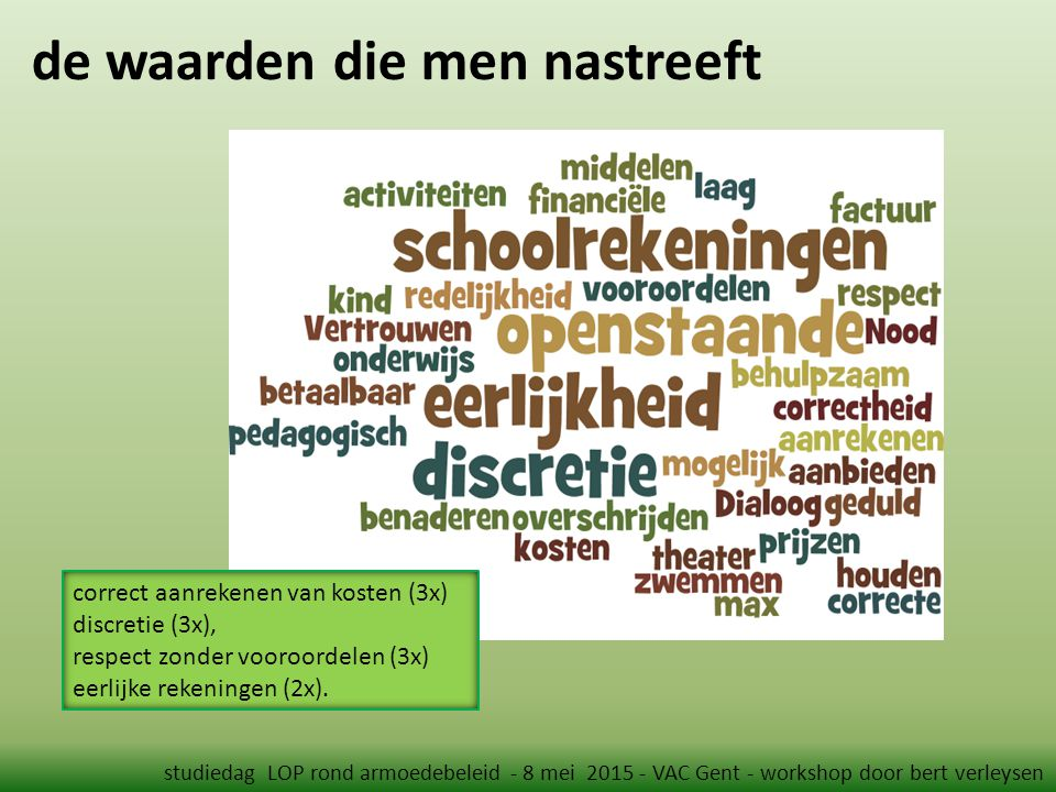 de waarden die men nastreeft studiedag LOP rond armoedebeleid - 8 mei 2015 - VAC Gent - workshop door bert verleysen correct aanrekenen van kosten (3x) discretie (3x), respect zonder vooroordelen (3x) eerlijke rekeningen (2x).