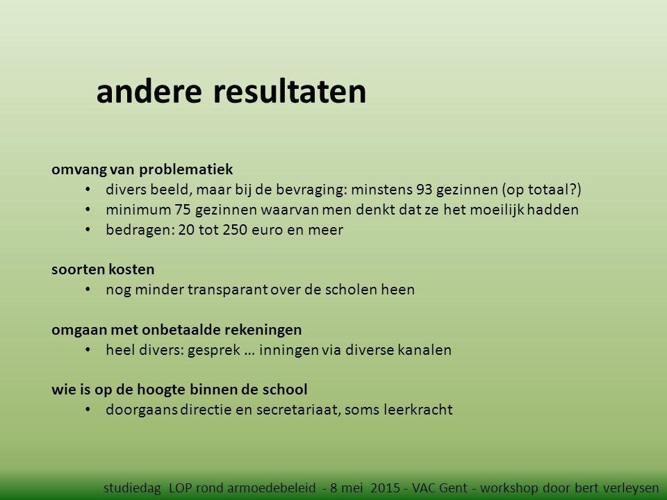 andere resultaten studiedag LOP rond armoedebeleid - 8 mei 2015 - VAC Gent - workshop door bert verleysen omvang van problematiek divers beeld, maar bij de bevraging: minstens 93 gezinnen (op totaal ) minimum 75 gezinnen waarvan men denkt dat ze het moeilijk hadden bedragen: 20 tot 250 euro en meer soorten kosten nog minder transparant over de scholen heen omgaan met onbetaalde rekeningen heel divers: gesprek … inningen via diverse kanalen wie is op de hoogte binnen de school doorgaans directie en secretariaat, soms leerkracht