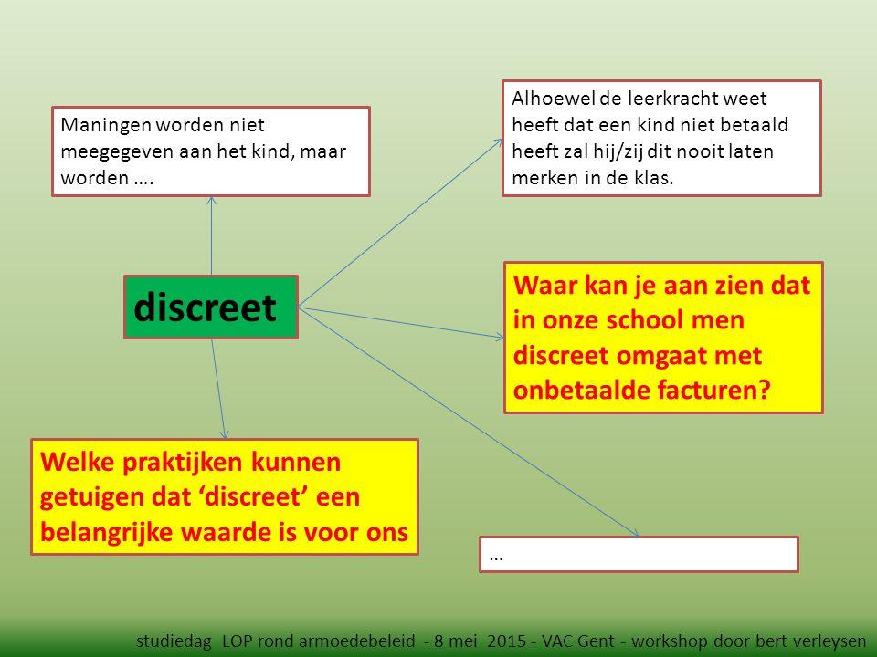 Welke praktijken kunnen getuigen dat 'discreet' een belangrijke waarde is voor ons studiedag LOP rond armoedebeleid - 8 mei 2015 - VAC Gent - workshop
