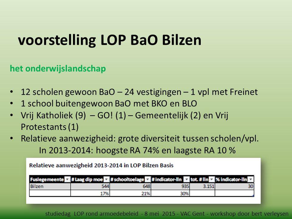 voorstelling LOP BaO Bilzen studiedag LOP rond armoedebeleid - 8 mei 2015 - VAC Gent - workshop door bert verleysen het onderwijslandschap 12 scholen gewoon BaO – 24 vestigingen – 1 vpl met Freinet 1 school buitengewoon BaO met BKO en BLO Vrij Katholiek (9) – GO.