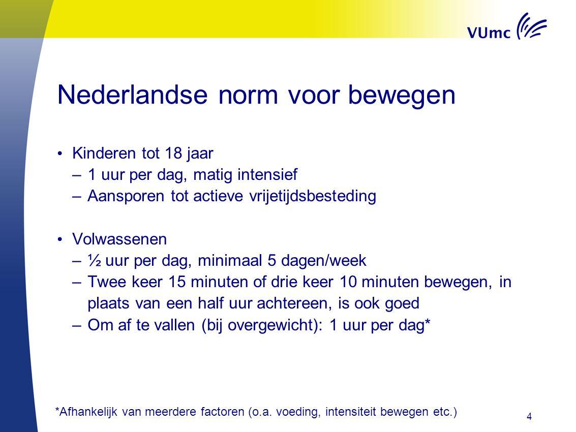 Nederlandse norm voor bewegen Kinderen tot 18 jaar –1 uur per dag, matig intensief –Aansporen tot actieve vrijetijdsbesteding Volwassenen –½ uur per d
