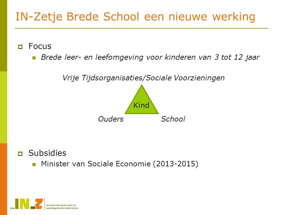 IN-Zetje Brede School een nieuwe werking  Focus Brede leer- en leefomgeving voor kinderen van 3 tot 12 jaar Vrije Tijdsorganisaties/Sociale Voorzieningen Ouders School  Subsidies Minister van Sociale Economie (2013-2015) Kind